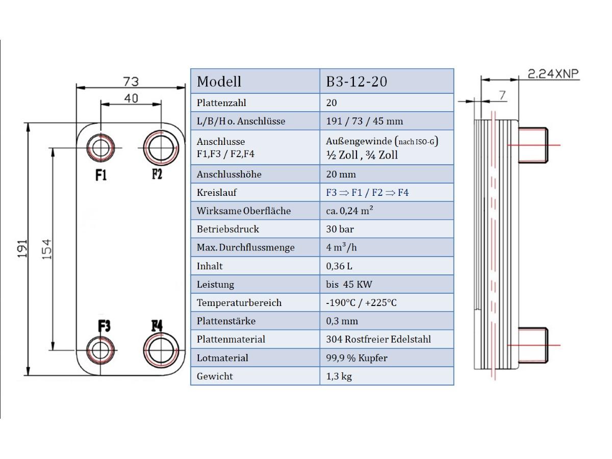 Edelstal Plattenwärmetauscher B3-12-20 Wärmetauscher 20Platten Solar ...
